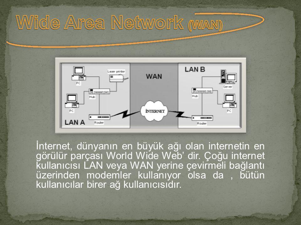 İnternet, dünyanın en büyük ağı olan internetin en görülür parçası World Wide Web' dir. Çoğu internet kullanıcısı LAN veya WAN yerine çevirmeli bağlan