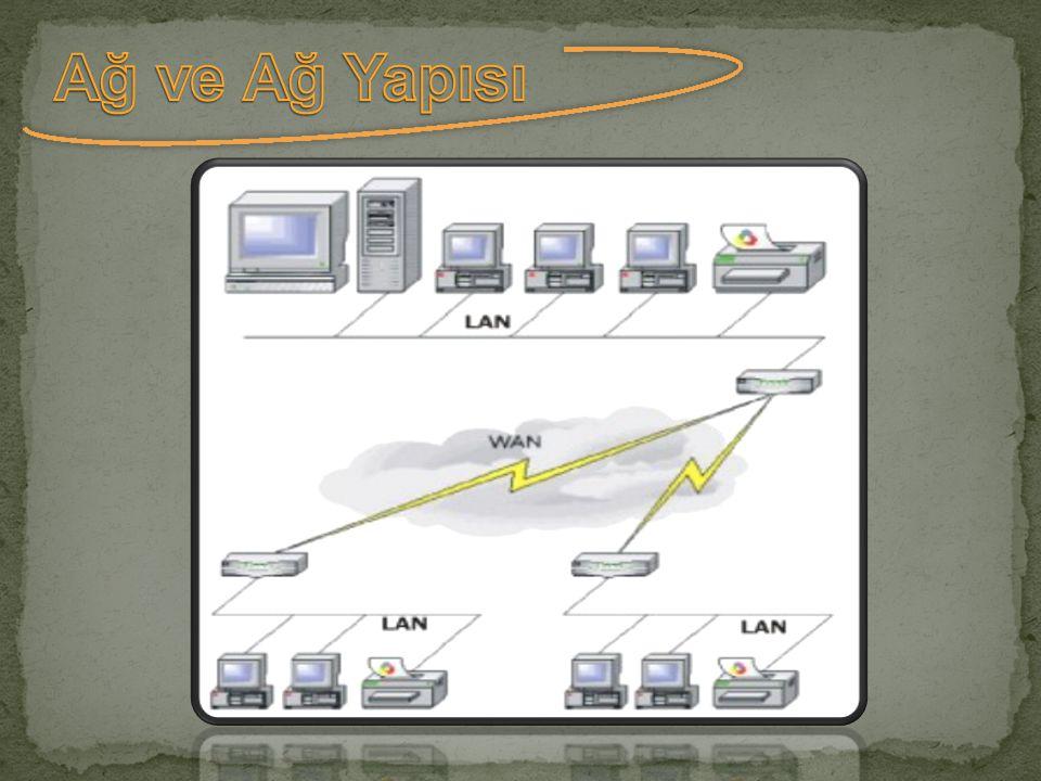 Bilgisayarlar arsında fiziksel (kablo) veya kablosuz (Infrared veya radyo frekansı) bağlantılar  Ağ Protokolü olarak bilinen bir grup iletişim protokolü.