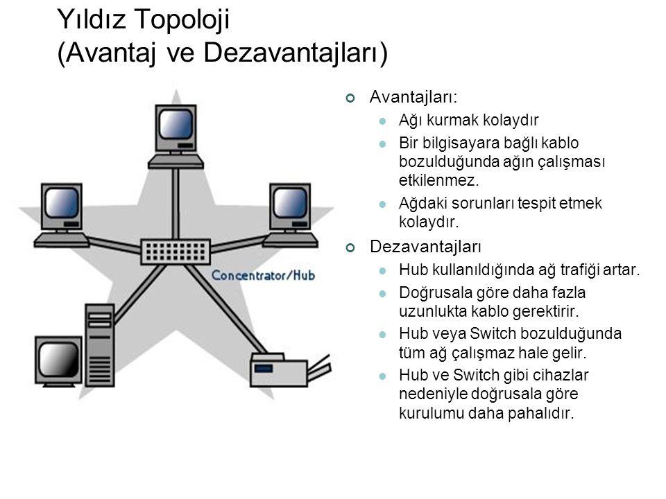 Yıldız Topoloji (Avantaj ve Dezavantajları) Avantajları:  Ağı kurmak kolaydır  Bir bilgisayara bağlı kablo bozulduğunda ağın çalışması etkilenmez.