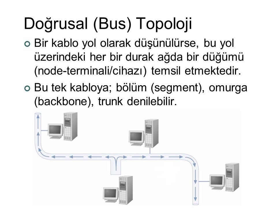 Halka Topoloji Halka içersindeki bir bilgisayar bozulursa tüm ağ bağlantısı kesilir.