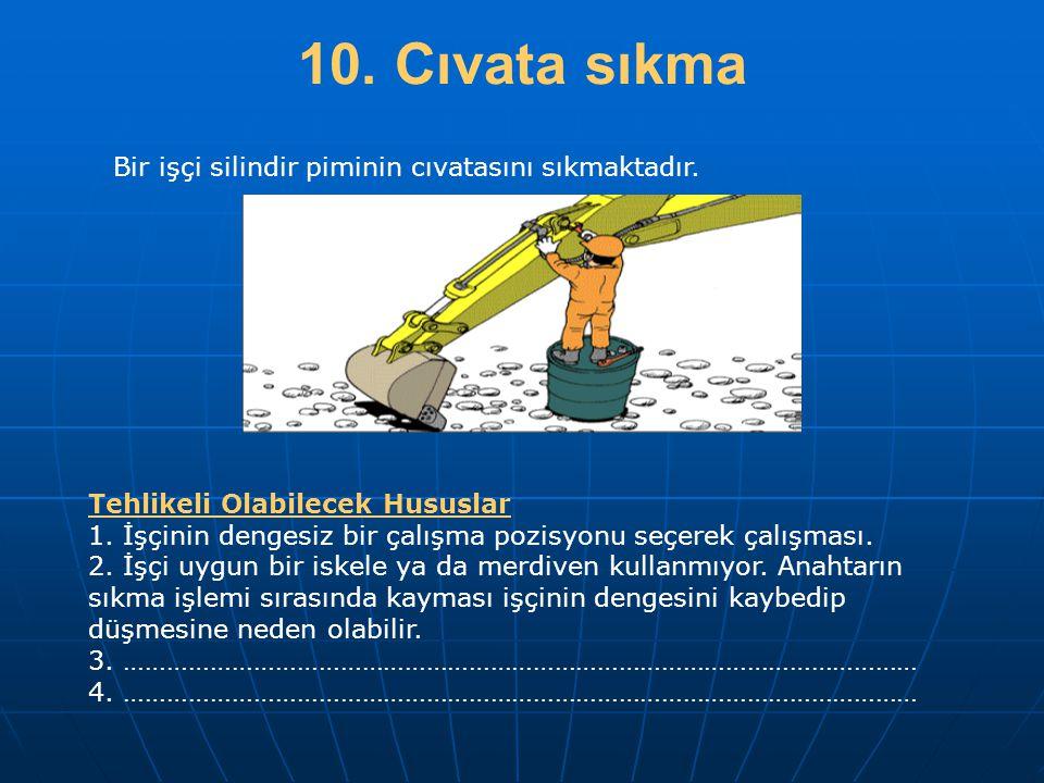 10. Cıvata sıkma Tehlikeli Olabilecek Hususlar 1. İşçinin dengesiz bir çalışma pozisyonu seçerek çalışması. 2. İşçi uygun bir iskele ya da merdiven ku