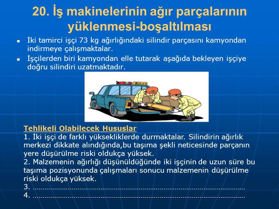 20. İş makinelerinin ağır parçalarının yüklenmesi-boşaltılması   İki tamirci işçi 73 kg ağırlığındaki silindir parçasını kamyondan indirmeye çalışma