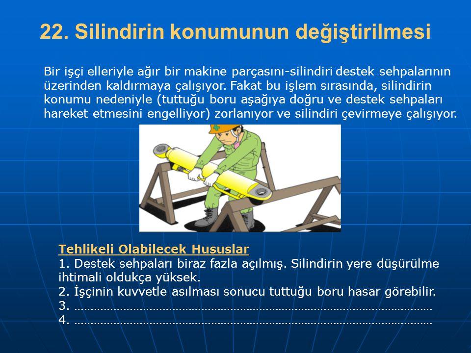 22. Silindirin konumunun değiştirilmesi Bir işçi elleriyle ağır bir makine parçasını-silindiri destek sehpalarının üzerinden kaldırmaya çalışıyor. Fak