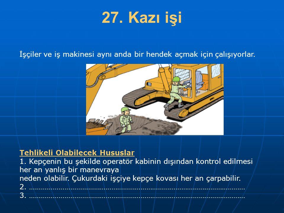 27. Kazı işi İşçiler ve iş makinesi aynı anda bir hendek açmak için çalışıyorlar. Tehlikeli Olabilecek Hususlar 1. Kepçenin bu şekilde operatör kabini