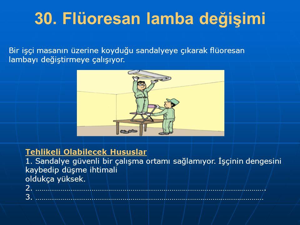 30. Flüoresan lamba değişimi Bir işçi masanın üzerine koyduğu sandalyeye çıkarak flüoresan lambayı değiştirmeye çalışıyor. Tehlikeli Olabilecek Hususl