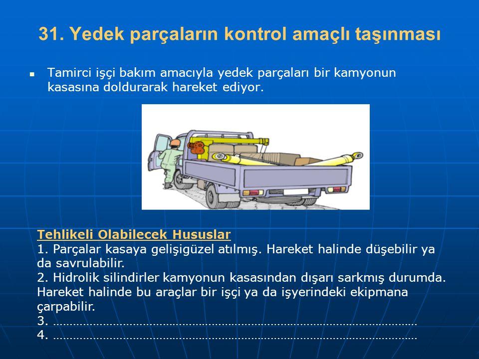 31. Yedek parçaların kontrol amaçlı taşınması   Tamirci işçi bakım amacıyla yedek parçaları bir kamyonun kasasına doldurarak hareket ediyor. Tehlike
