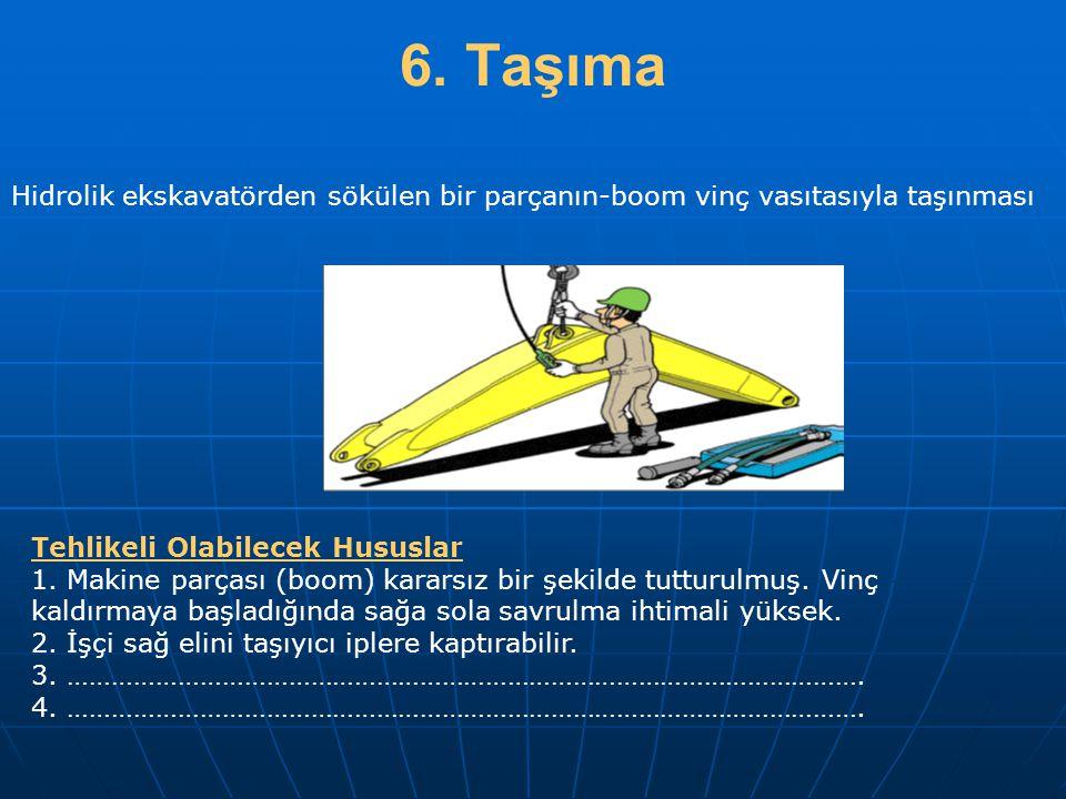 6. Taşıma Hidrolik ekskavatörden sökülen bir parçanın-boom vinç vasıtasıyla taşınması Tehlikeli Olabilecek Hususlar 1. Makine parçası (boom) kararsız