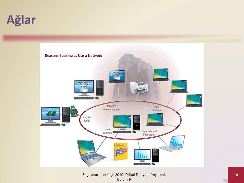 Ağlar Bilgisayarların Keşfi 2010: Dijital Dünyada Yaşamak Bölüm 9 18