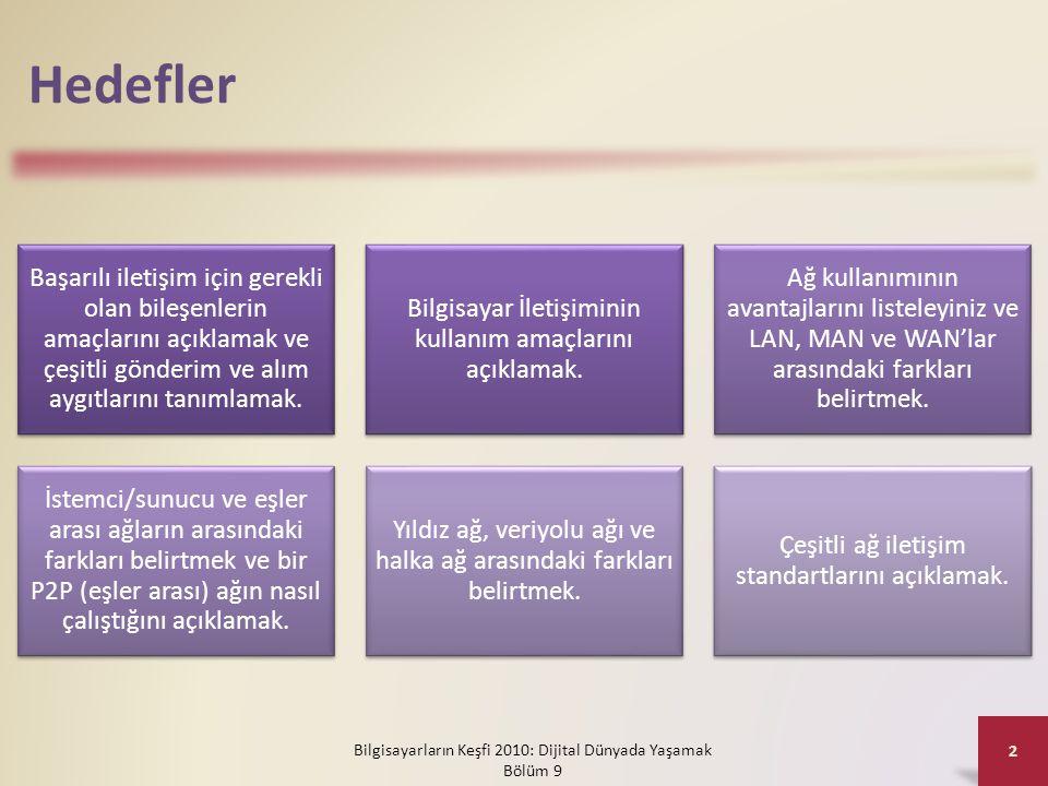 Hedefler Başarılı iletişim için gerekli olan bileşenlerin amaçlarını açıklamak ve çeşitli gönderim ve alım aygıtlarını tanımlamak. Bilgisayar İletişim