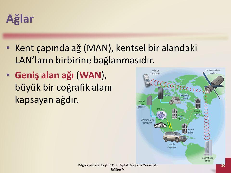 Ağlar • Kent çapında ağ (MAN), kentsel bir alandaki LAN'ların birbirine bağlanmasıdır. • Geniş alan ağı (WAN), büyük bir coğrafik alanı kapsayan ağdır