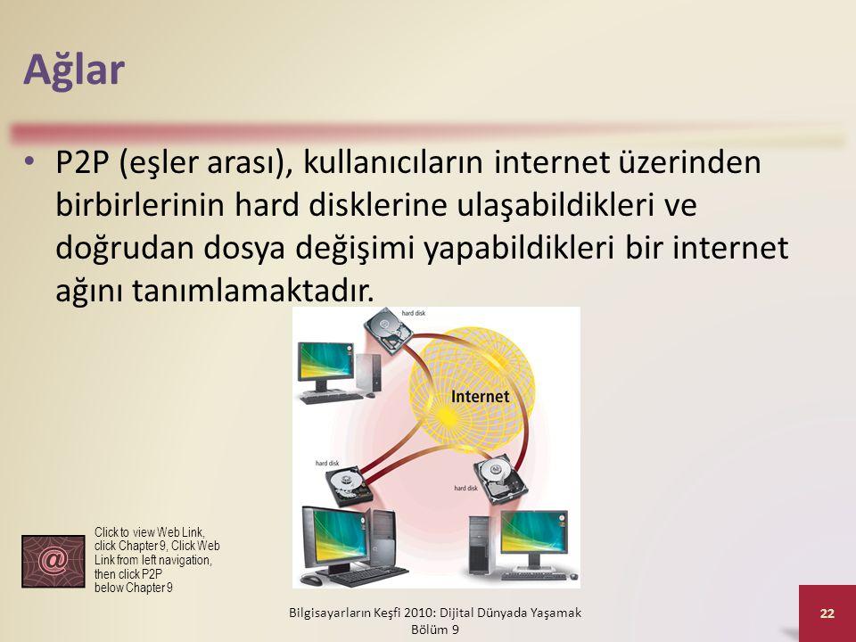 Ağlar • P2P (eşler arası), kullanıcıların internet üzerinden birbirlerinin hard disklerine ulaşabildikleri ve doğrudan dosya değişimi yapabildikleri b