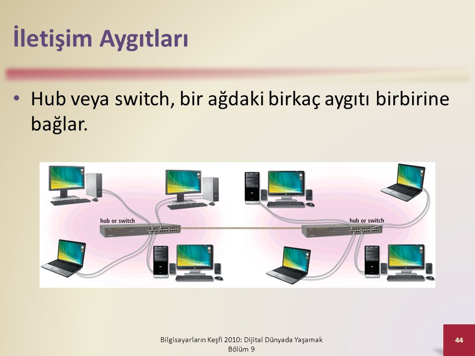 İletişim Aygıtları • Hub veya switch, bir ağdaki birkaç aygıtı birbirine bağlar. Bilgisayarların Keşfi 2010: Dijital Dünyada Yaşamak Bölüm 9 44
