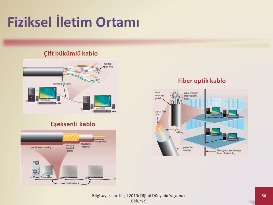 Fiziksel İletim Ortamı Bilgisayarların Keşfi 2010: Dijital Dünyada Yaşamak Bölüm 9 50 Çift bükümlü kablo Eşeksenli kablo Fiber optik kablo