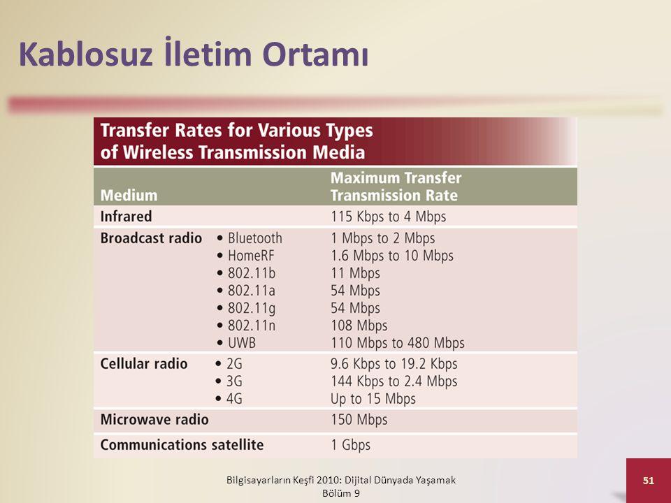 Kablosuz İletim Ortamı Bilgisayarların Keşfi 2010: Dijital Dünyada Yaşamak Bölüm 9 51