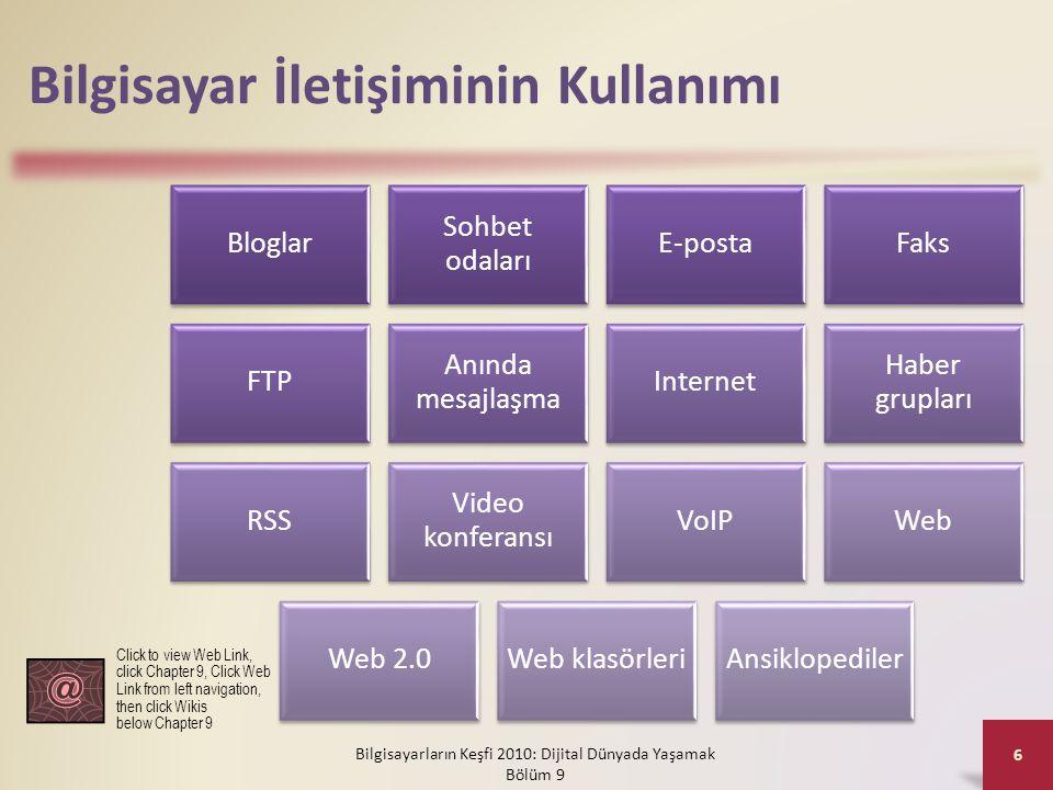 Bilgisayar İletişiminin Kullanımı Bloglar Sohbet odaları E-postaFaks FTP Anında mesajlaşma Internet Haber grupları RSS Video konferansı VoIPWeb Web 2.