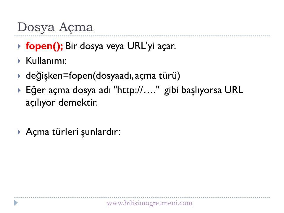 www.bilisimogretmeni.com Dosya Açma Türleri Açma TürüAçıklama r Sadece okumak için açılır; dosya konumlayıcı dosyanın başlangıcına yerleştirilir.