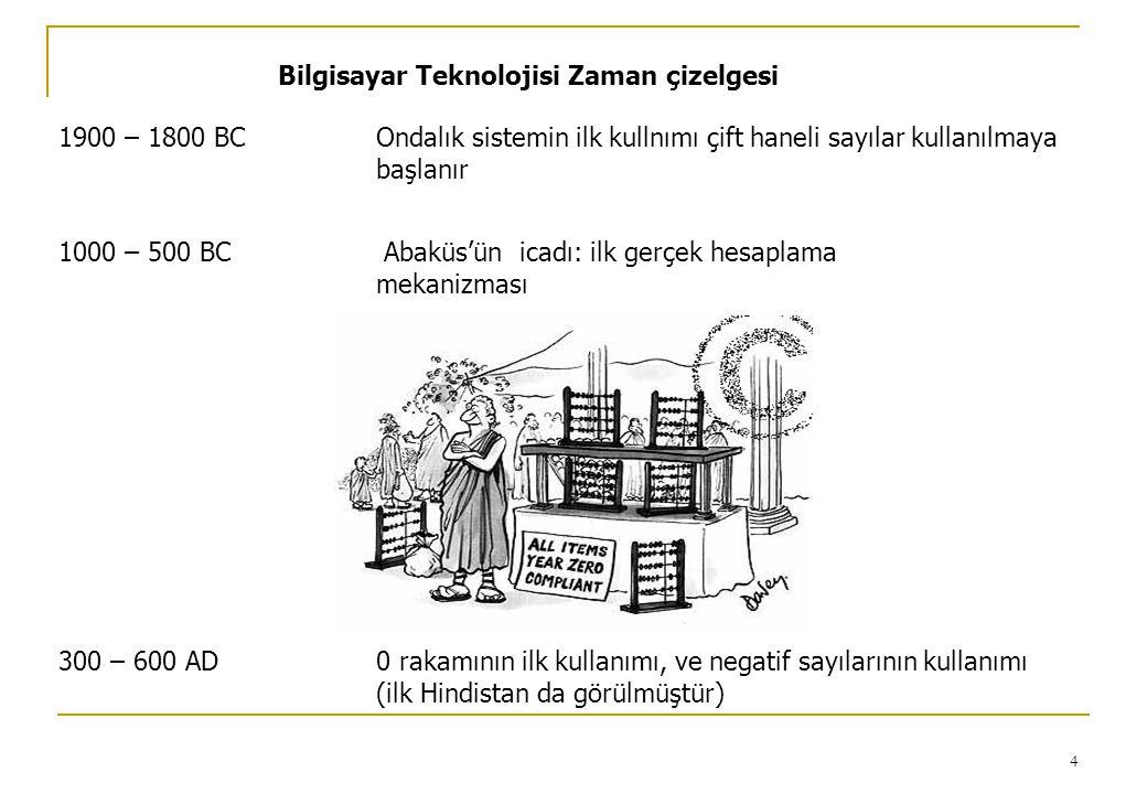 4 Bilgisayar Teknolojisi Zaman çizelgesi 1900 – 1800 BCOndalık sistemin ilk kullnımı çift haneli sayılar kullanılmaya başlanır 1000 – 500 BC Abaküs'ün icadı: ilk gerçek hesaplama mekanizması 300 – 600 AD0 rakamının ilk kullanımı, ve negatif sayılarının kullanımı (ilk Hindistan da görülmüştür)