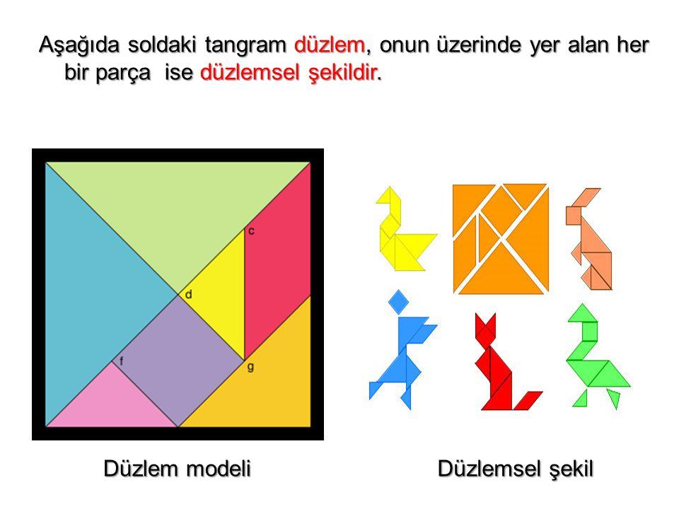 Aşağıda soldaki tangram düzlem, onun üzerinde yer alan her bir parça ise düzlemsel şekildir. Düzlem modeli Düzlemsel şekil