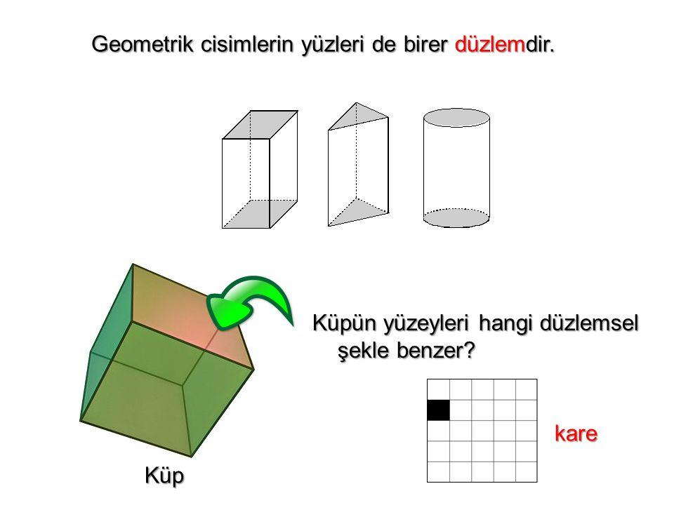 Geometrik cisimlerin yüzleri de birer düzlemdir. Küp Küpün yüzeyleri hangi düzlemsel şekle benzer? kare