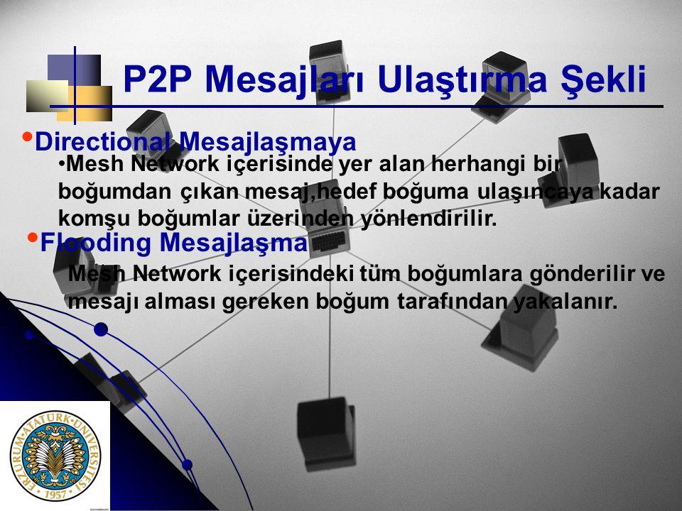 P2P Mesajları Ulaştırma Şekli • • Directional Mesajlaşmaya • • Flooding Mesajlaşma • •Mesh Network içerisinde yer alan herhangi bir boğumdan çıkan mes
