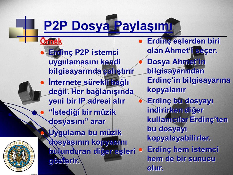 P2P Dosya Paylaşımı Örnek  Erdinç P2P istemci uygulamasını kendi bilgisayarında çalıştırır  İnternete sürekli bağlı değil. Her bağlanışında yeni bir