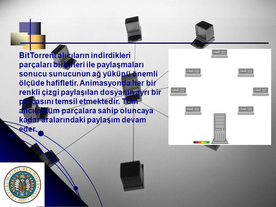 BitTorrent alıcıların indirdikleri parçaları birbirleri ile paylaşmaları sonucu sunucunun ağ yükünü önemli ölçüde hafifletir. Animasyonda her bir renk