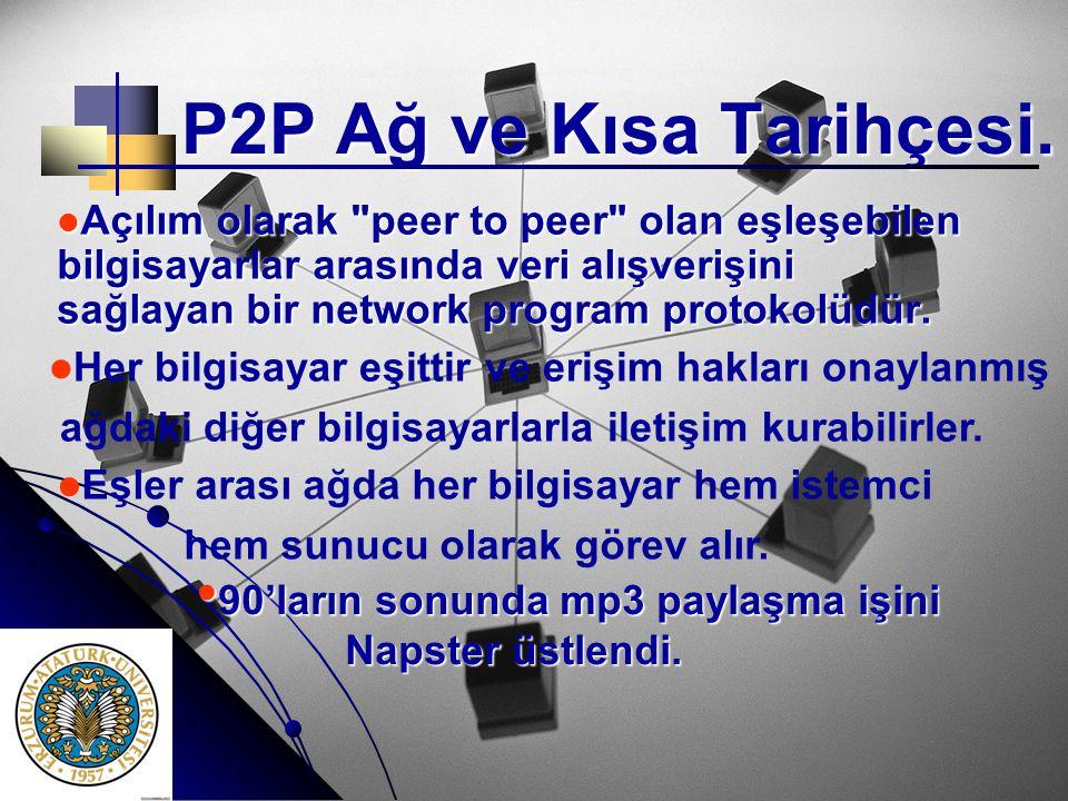 P2P Programlarının Tanıtımı P2P Programlarının Tanıtımı • • LimeWire • • Edonkey • • Imesh • • Audio-Galaxy • • Emule • • Kazaa • • Napster • • Aimster vs.