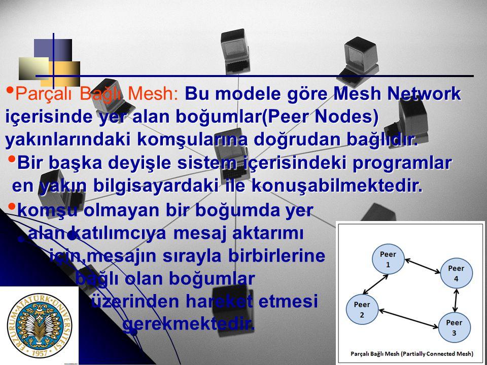• Bu modele göre Mesh Network içerisinde yer alan boğumlar(Peer Nodes) yakınlarındaki komşularına doğrudan bağlıdır. • Parçalı Bağlı Mesh: Bu modele g
