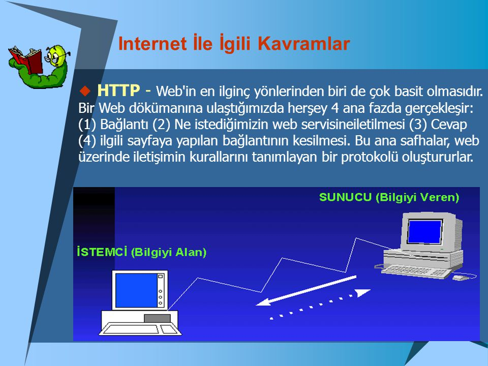 Internet İle İgili Kavramlar  HTTP - Web'in en ilginç yönlerinden biri de çok basit olmasıdır. Bir Web dökümanına ulaştığımızda herşey 4 ana fazda ge