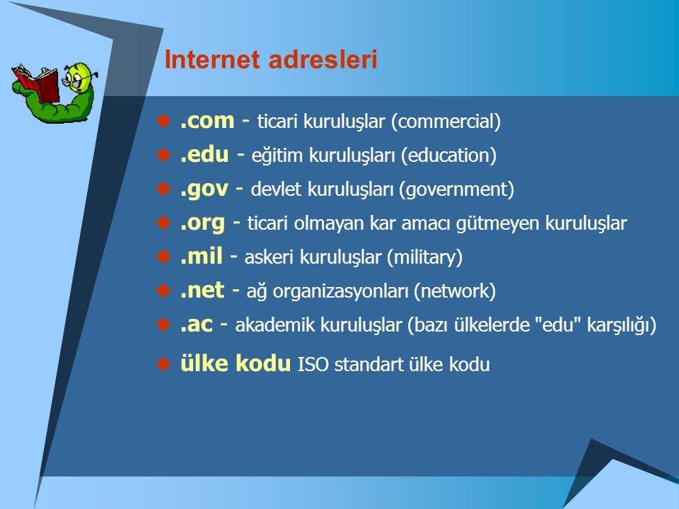 Internet adresleri .com - ticari kuruluşlar (commercial) .edu - eğitim kuruluşları (education) .gov - devlet kuruluşları (government) .org - ticar