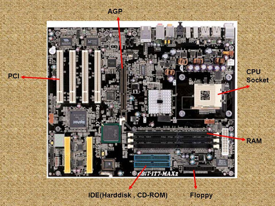 PCI IDE(Harddisk, CD-ROM)Floppy RAM CPU Socket AGP