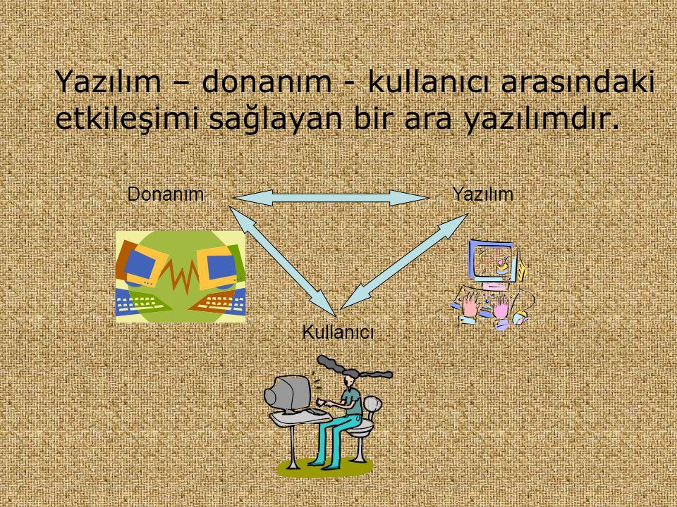 Yazılım – donanım - kullanıcı arasındaki etkileşimi sağlayan bir ara yazılımdır. DonanımYazılım Kullanıcı