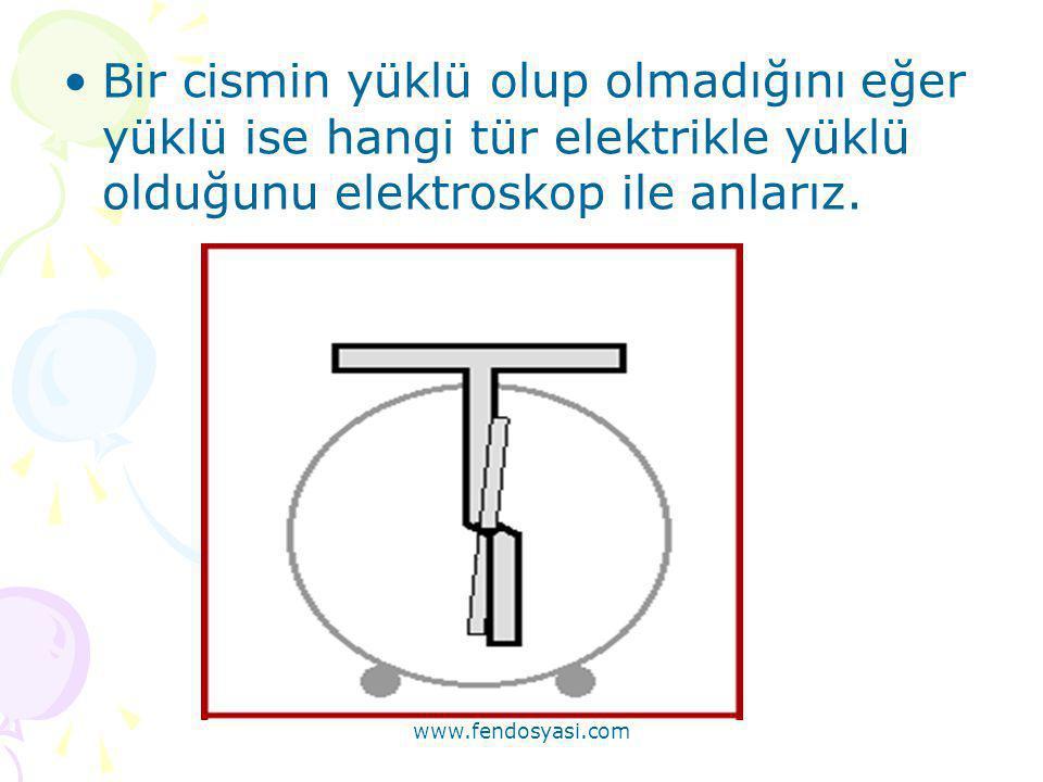 •Bir cismin yüklü olup olmadığını eğer yüklü ise hangi tür elektrikle yüklü olduğunu elektroskop ile anlarız.