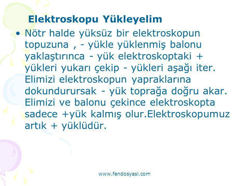 www.fendosyasi.com Elektroskopu Yükleyelim •Nötr halde yüksüz bir elektroskopun topuzuna, - yükle yüklenmiş balonu yaklaştırınca - yük elektroskoptaki