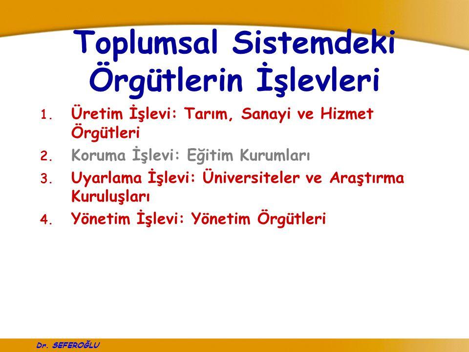 Dr.SEFEROĞLU Toplumsal Sistemdeki Örgütlerin İşlevleri 1.