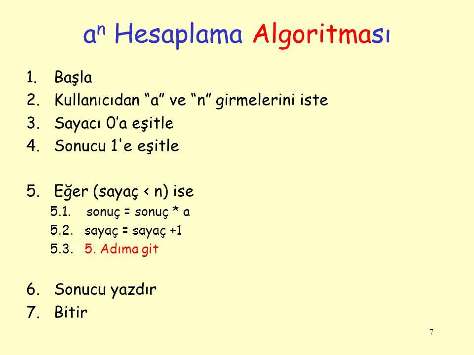 """7 1.Başla 2.Kullanıcıdan """"a"""" ve """"n"""" girmelerini iste 3.Sayacı 0'a eşitle 4.Sonucu 1'e eşitle 5.Eğer (sayaç < n) ise 5.1. sonuç = sonuç * a 5.2. sayaç"""