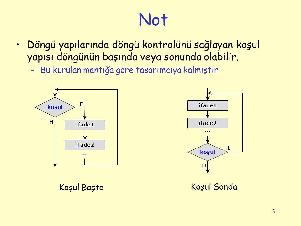 9 Not •Döngü yapılarında döngü kontrolünü sağlayan koşul yapısı döngünün başında veya sonunda olabilir. –Bu kurulan mantığa göre tasarımcıya kalmıştır