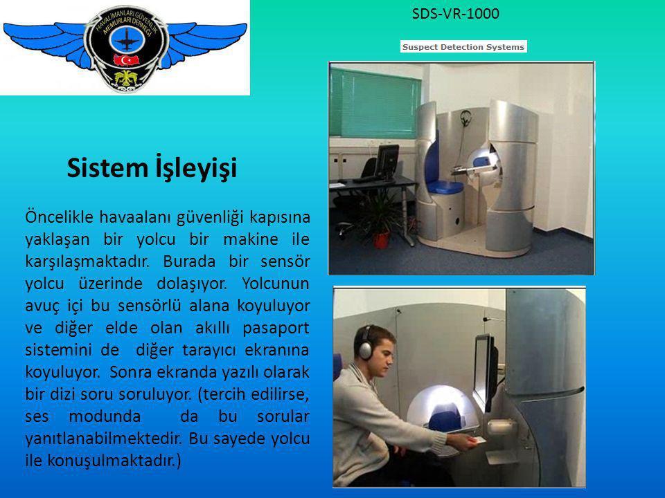 Sistem İşleyişi Öncelikle havaalanı güvenliği kapısına yaklaşan bir yolcu bir makine ile karşılaşmaktadır.