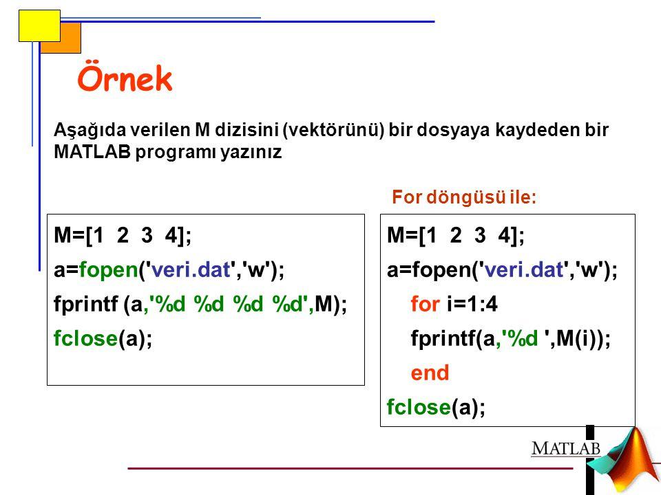 Örnek Aşağıda verilen M dizisini (vektörünü) bir dosyaya kaydeden bir MATLAB programı yazınız M=[1 2 3 4]; a=fopen('veri.dat','w'); fprintf (a,'%d %d