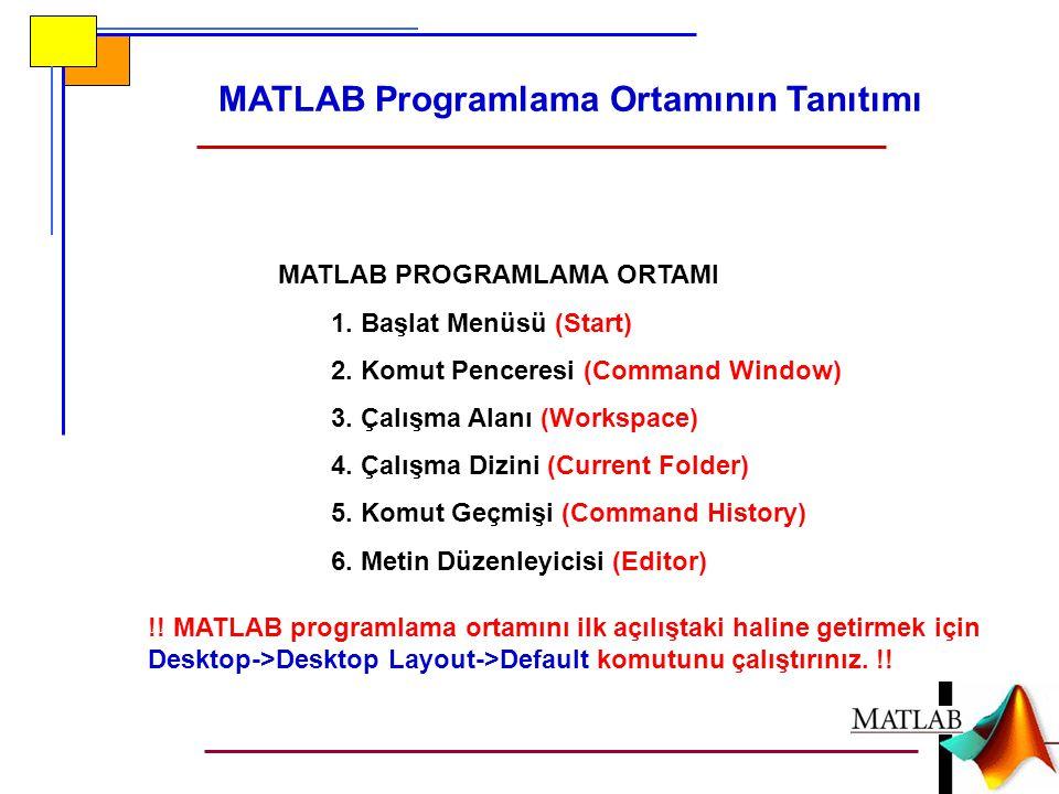 Matrislere Değer Girme •1*5 lik matrise klavyeden değer girişi aşağıdaki gibidir.
