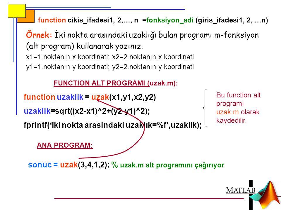 Örnek: İki nokta arasındaki uzaklığı bulan programı m-fonksiyon (alt program) kullanarak yazınız. x1=1.noktanın x koordinati; x2=2.noktanın x koordina