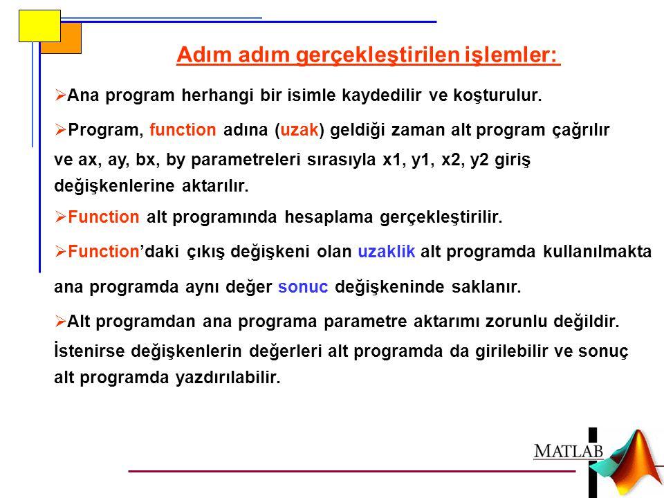  Ana program herhangi bir isimle kaydedilir ve koşturulur.  Program, function adına (uzak) geldiği zaman alt program çağrılır ve ax, ay, bx, by para