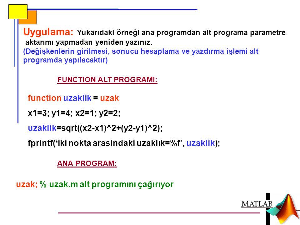 Uygulama: Yukarıdaki örneği ana programdan alt programa parametre aktarımı yapmadan yeniden yazınız. (Değişkenlerin girilmesi, sonucu hesaplama ve yaz