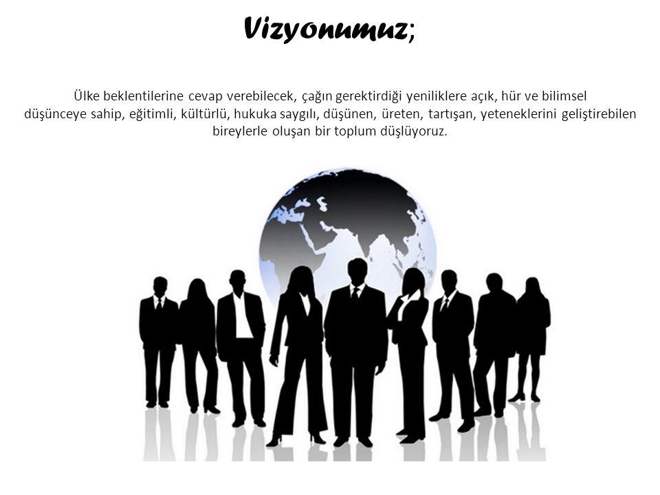 Vizyonumuz ; Ülke beklentilerine cevap verebilecek, çağın gerektirdiği yeniliklere açık, hür ve bilimsel düşünceye sahip, eğitimli, kültürlü, hukuka s