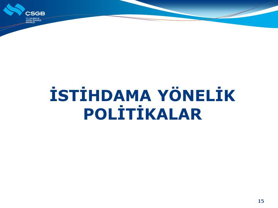 İSTİHDAMA YÖNELİK POLİTİKALAR 15
