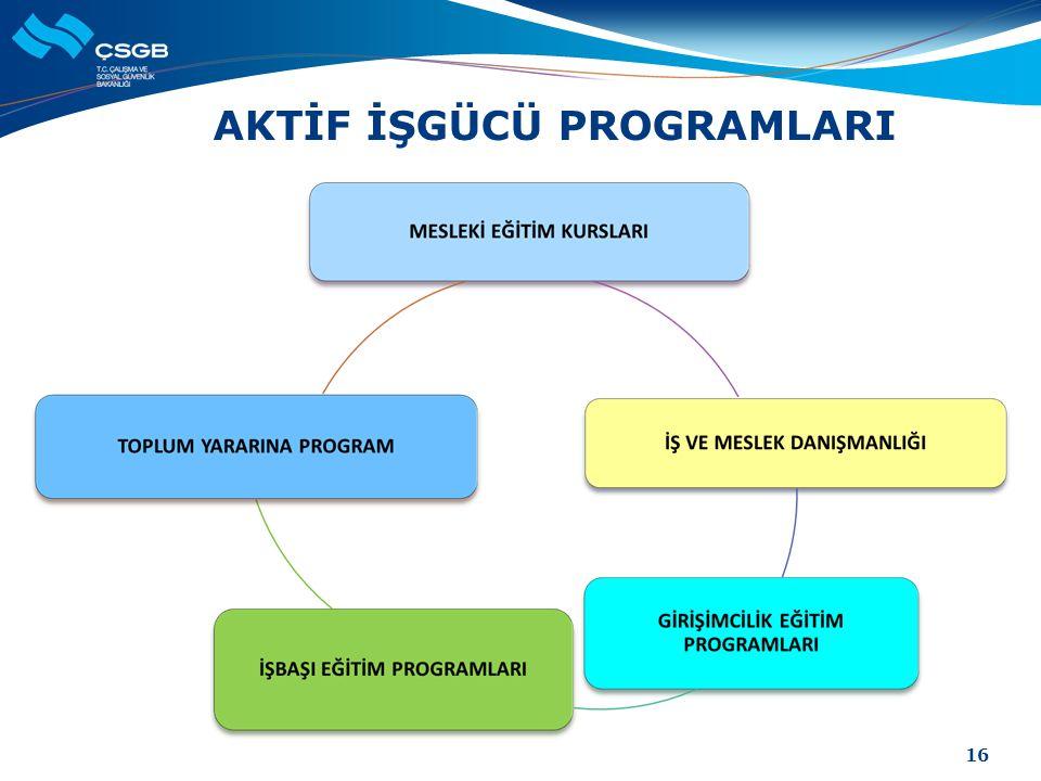 AKTİF İŞGÜCÜ PROGRAMLARI 16