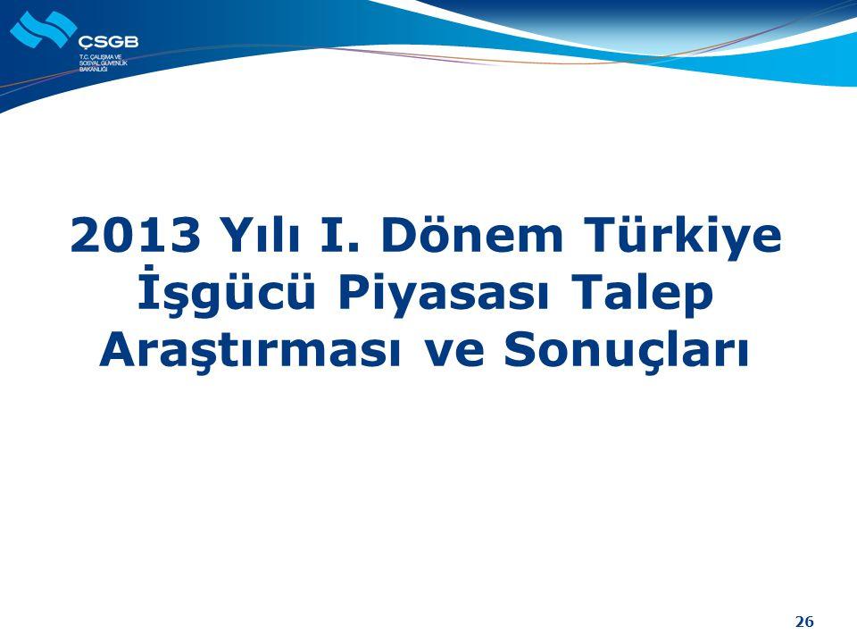 2013 Yılı I. Dönem Türkiye İşgücü Piyasası Talep Araştırması ve Sonuçları 26