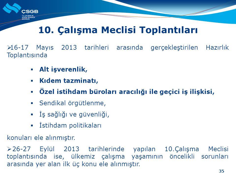 10. Çalışma Meclisi Toplantıları  16-17 Mayıs 2013 tarihleri arasında gerçekleştirilen Hazırlık Toplantısında  Alt işverenlik,  Kıdem tazminatı, 