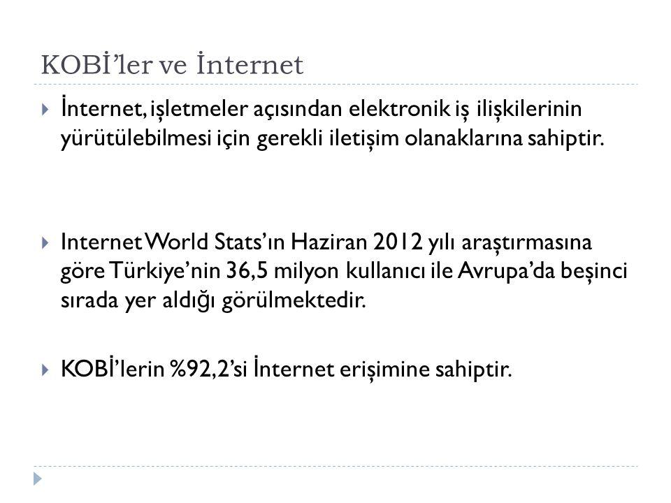 Avrupa İnternet Kullanıcı Sayısı