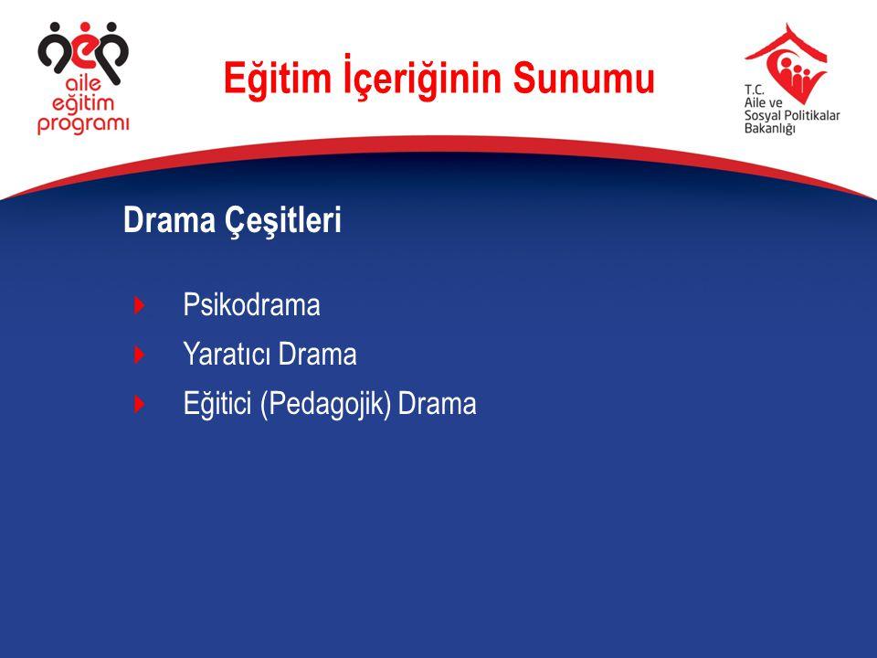 Drama Çeşitleri  Psikodrama  Yaratıcı Drama  Eğitici (Pedagojik) Drama Eğitim İçeriğinin Sunumu